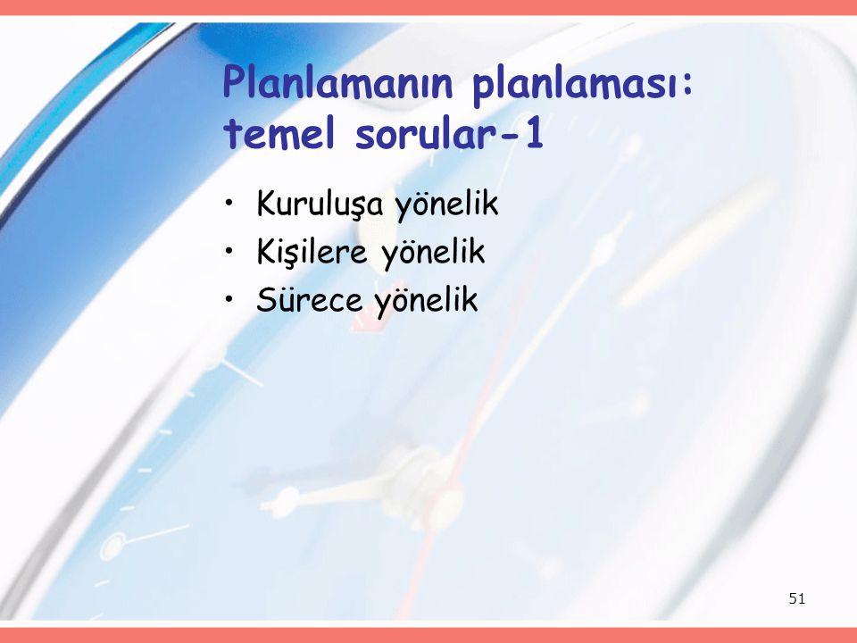 Planlamanın planlaması: temel sorular-1