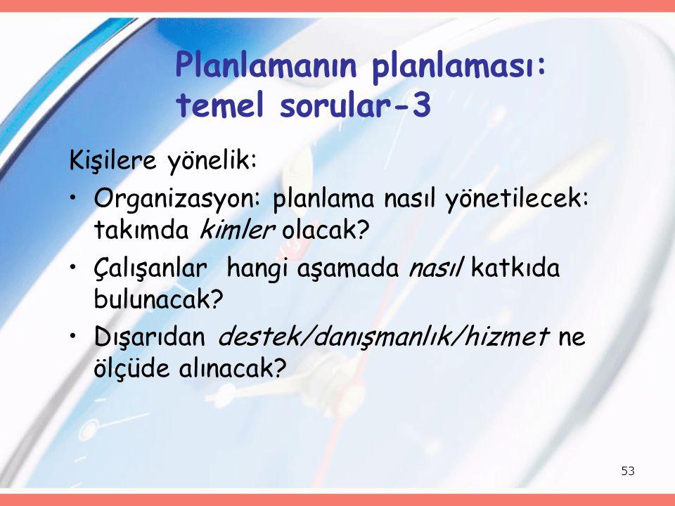 Planlamanın planlaması: temel sorular-3