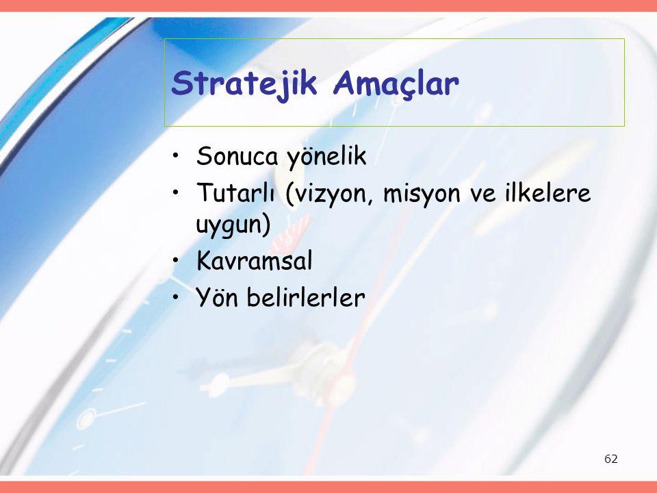 Stratejik Amaçlar Sonuca yönelik