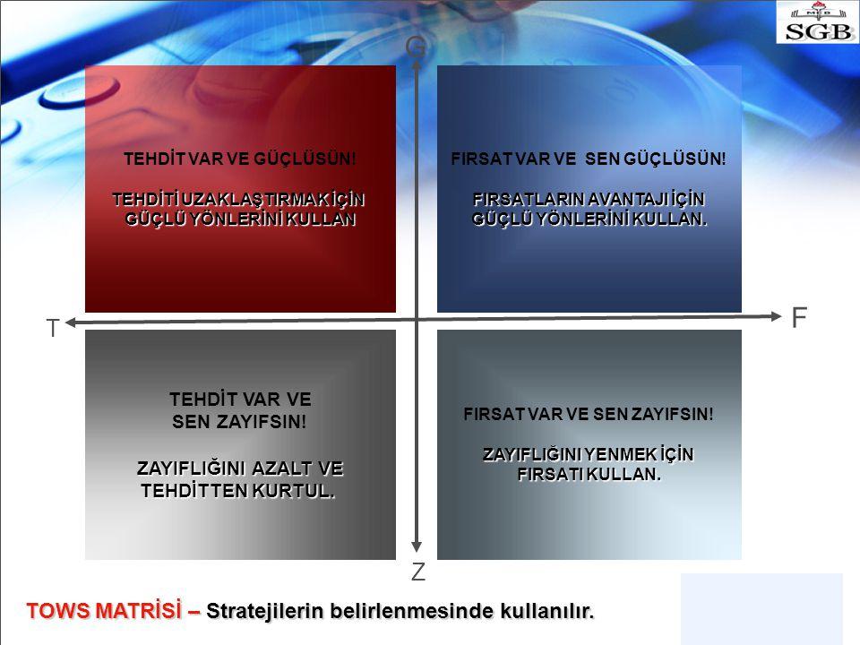 F T G Z TOWS MATRİSİ – Stratejilerin belirlenmesinde kullanılır.