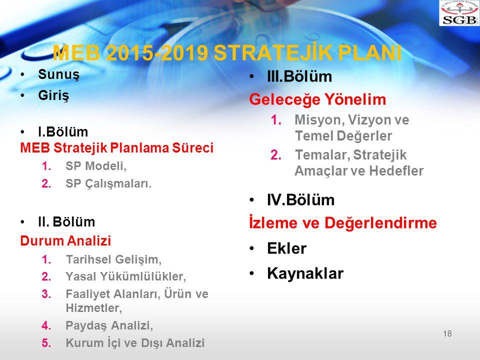 MEB 2015-2019 STRATEJİK PLANI III.Bölüm Geleceğe Yönelim IV.Bölüm