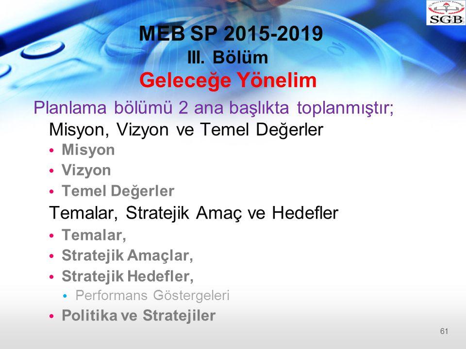 MEB SP 2015-2019 III. Bölüm Geleceğe Yönelim