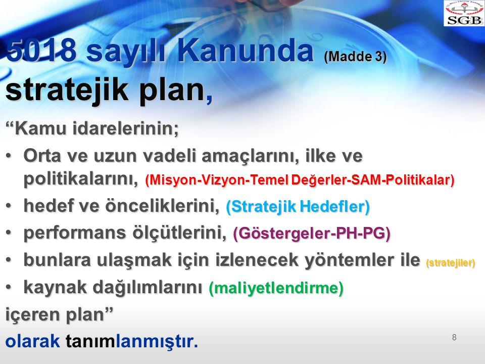 5018 sayılı Kanunda (Madde 3) stratejik plan,