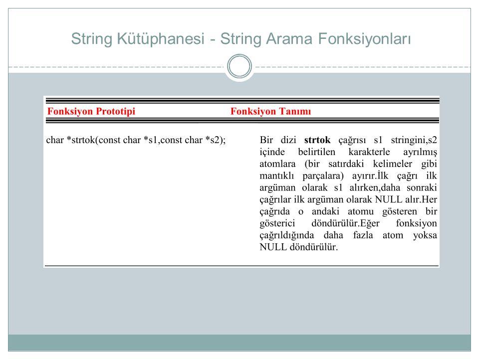 String Kütüphanesi - String Arama Fonksiyonları