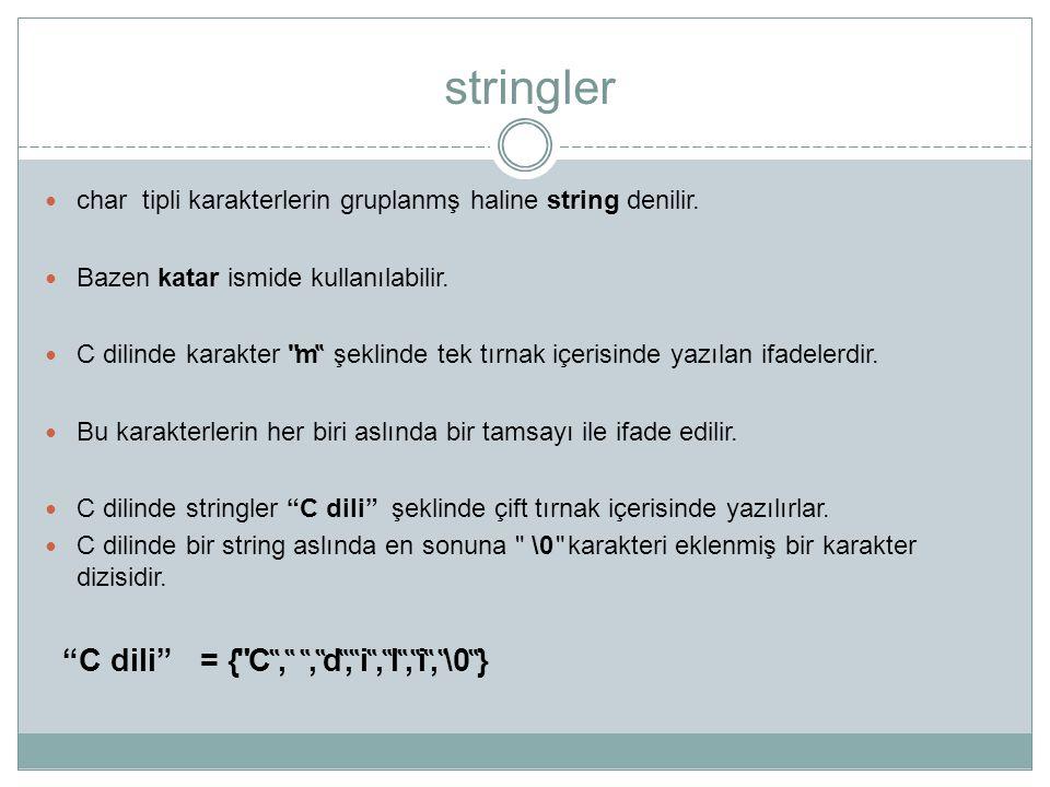 """stringler C dili = { C"""","""" """",""""d"""","""" i"""",""""l"""",""""i"""",""""\0""""}"""