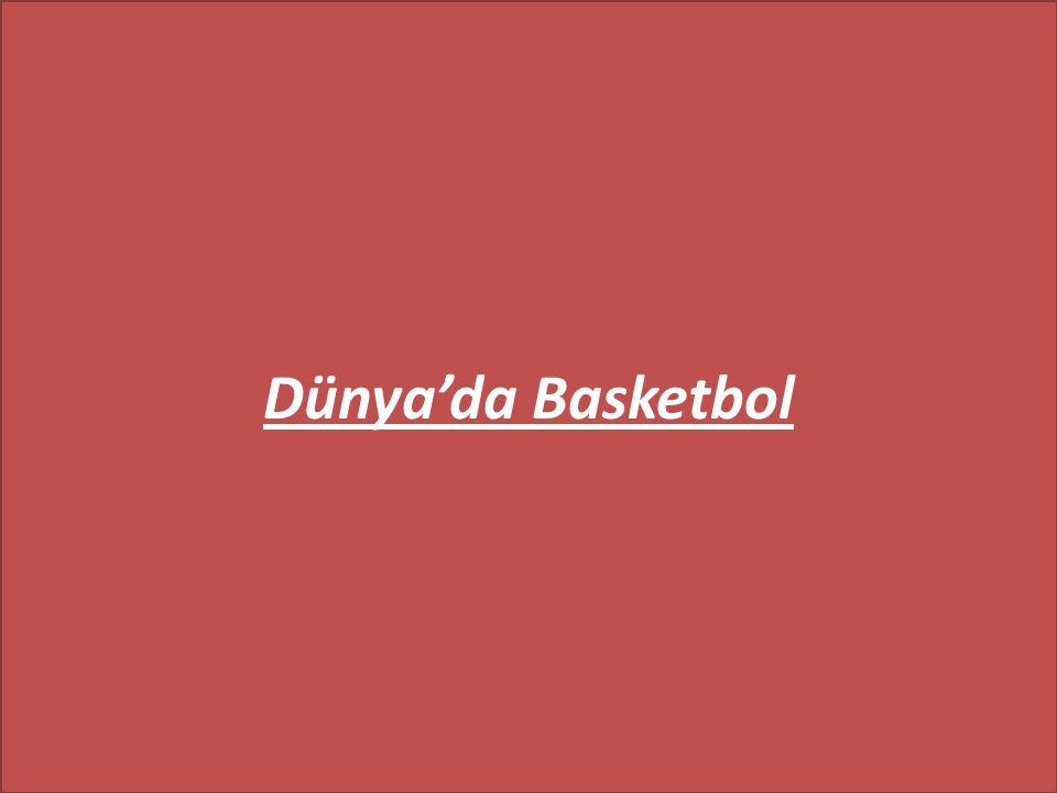 Dünya'da Basketbol