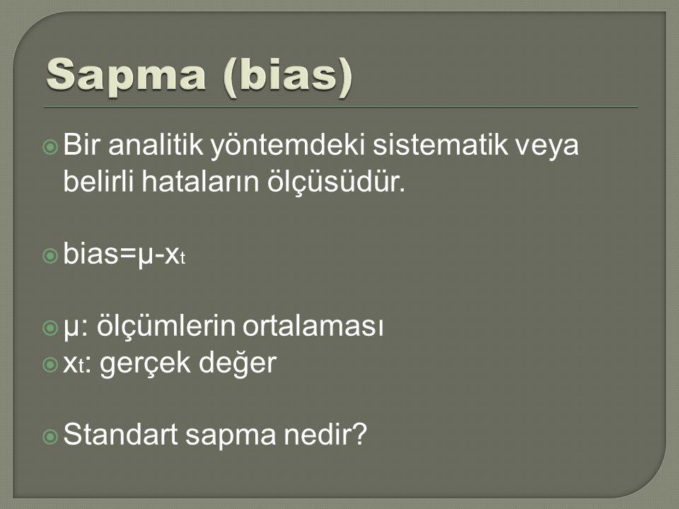 Sapma (bias) Bir analitik yöntemdeki sistematik veya belirli hataların ölçüsüdür. bias=μ-xt. μ: ölçümlerin ortalaması.