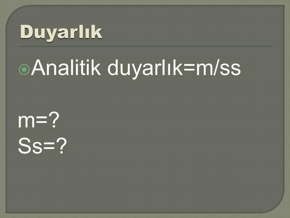 Analitik duyarlık=m/ss m= Ss=
