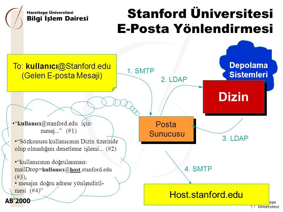 Stanford Üniversitesi E-Posta Yönlendirmesi