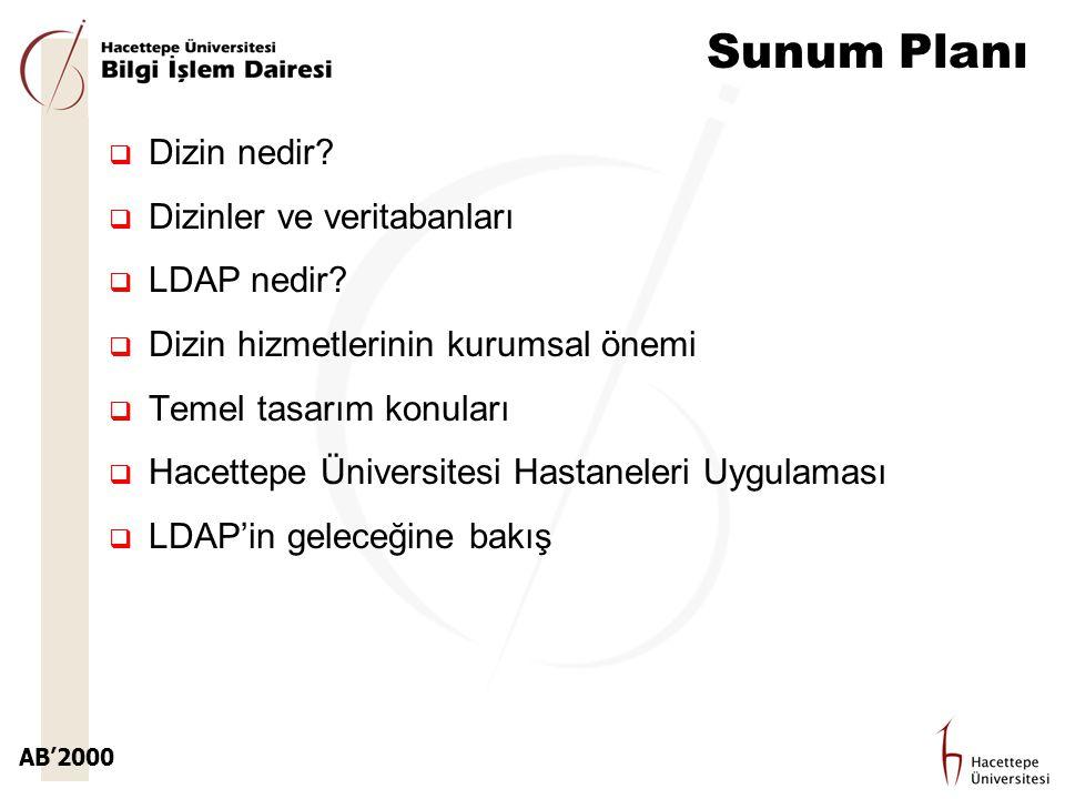 Sunum Planı Dizin nedir Dizinler ve veritabanları LDAP nedir