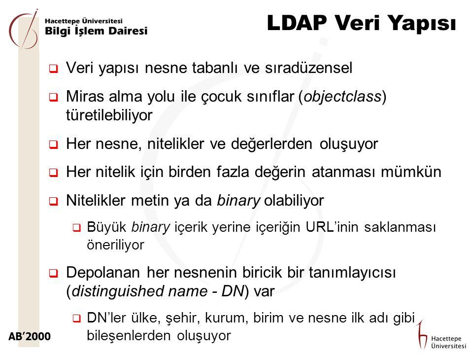 LDAP Veri Yapısı Veri yapısı nesne tabanlı ve sıradüzensel