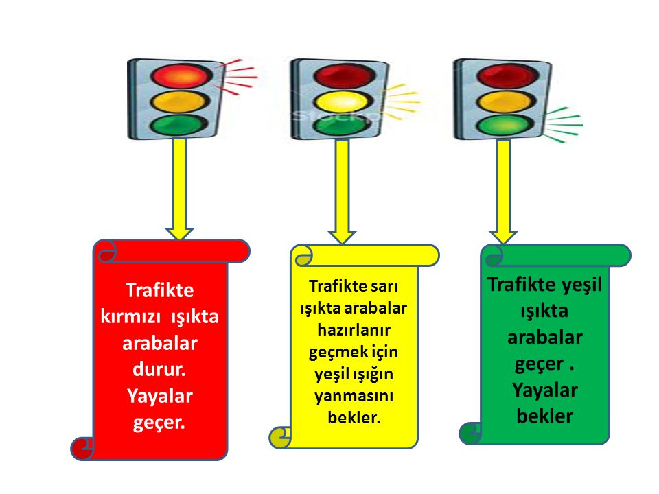 Trafikte kırmızı ışıkta arabalar durur. Yayalar geçer.