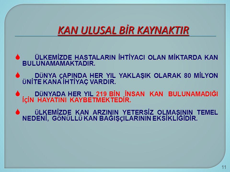 KAN ULUSAL BİR KAYNAKTIR