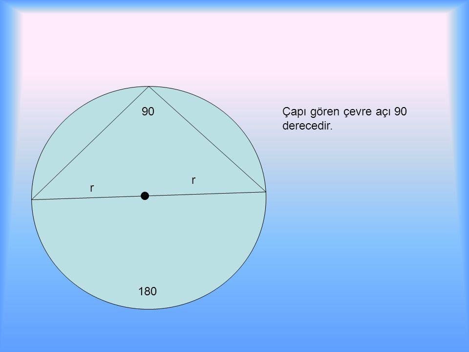 90 Çapı gören çevre açı 90 derecedir. r r 180