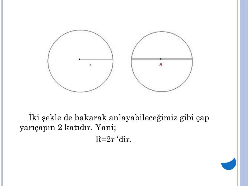 İki şekle de bakarak anlayabileceğimiz gibi çap yarıçapın 2 katıdır