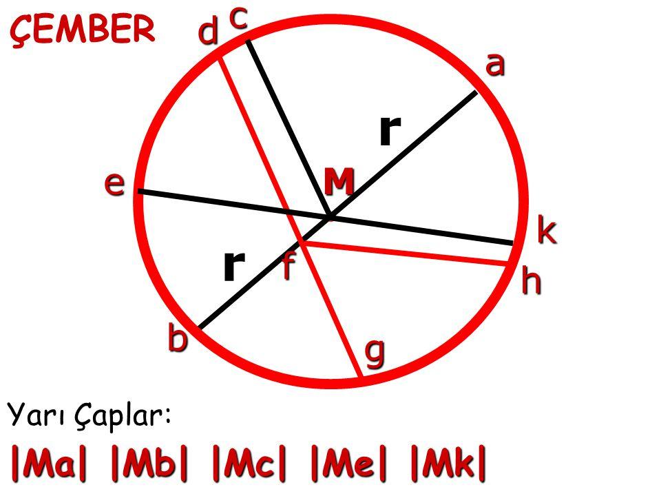 r r c ÇEMBER d a e M k f h b g |Ma| |Mb| |Mc| |Me| |Mk| çember çember