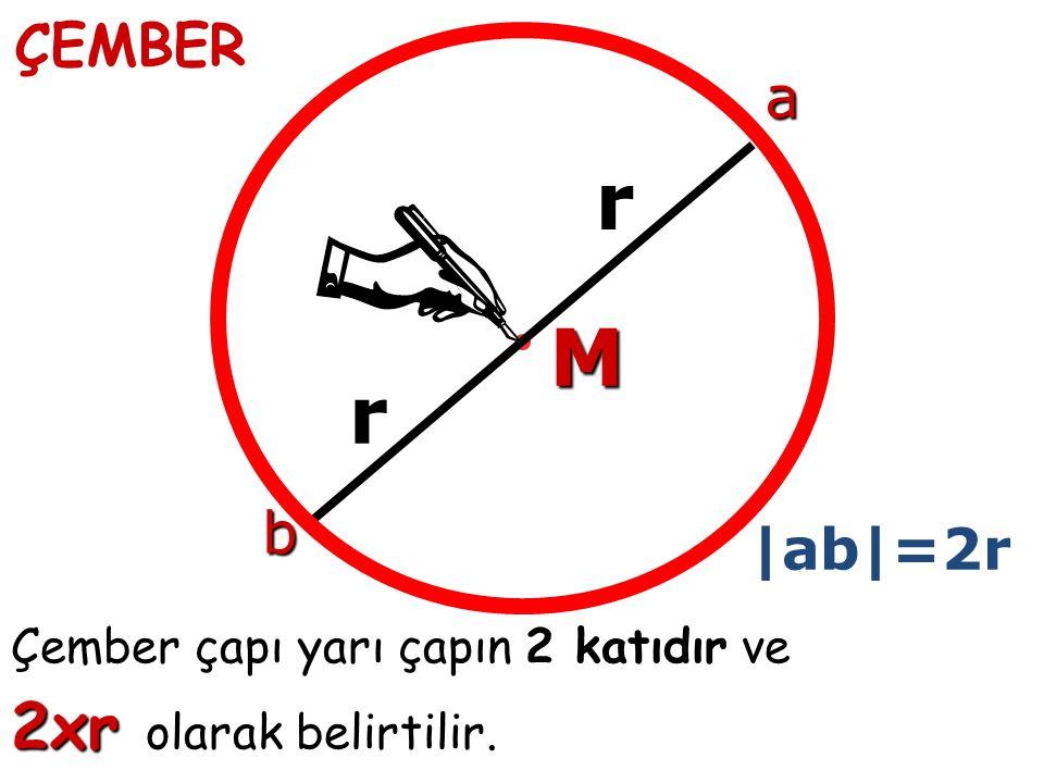 r M r 2xr olarak belirtilir. ÇEMBER a b |ab|=2r çember çember