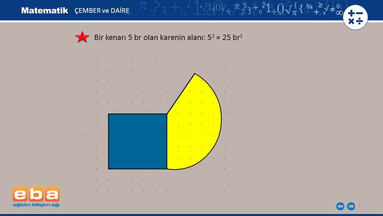 Bir kenarı 5 br olan karenin alanı: 52 = 25 br2