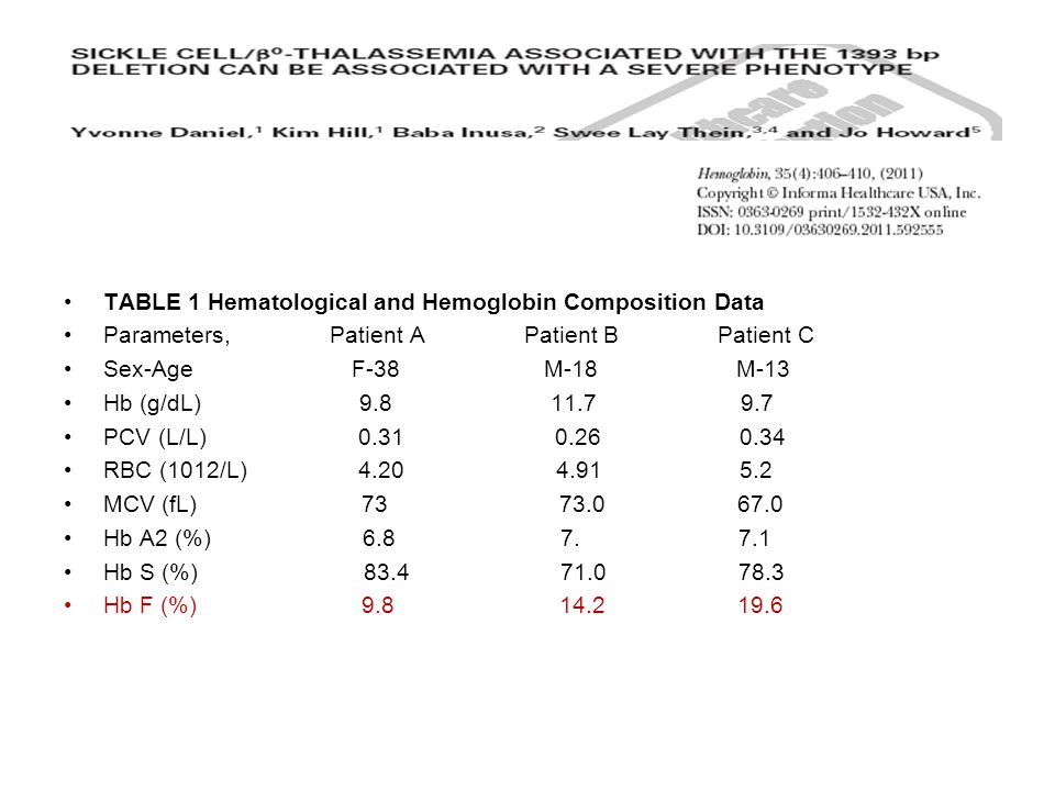TABLE 1 Hematological and Hemoglobin Composition Data