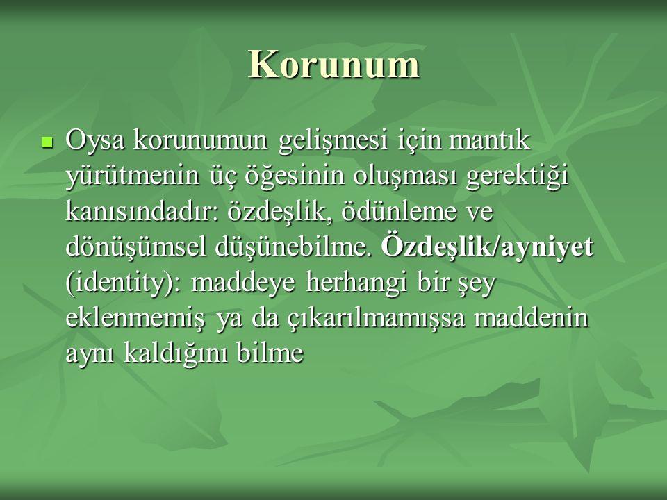 Korunum