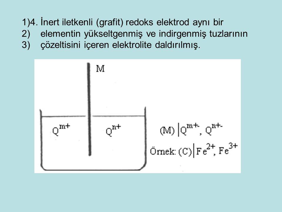 4. İnert iletkenli (grafit) redoks elektrod aynı bir