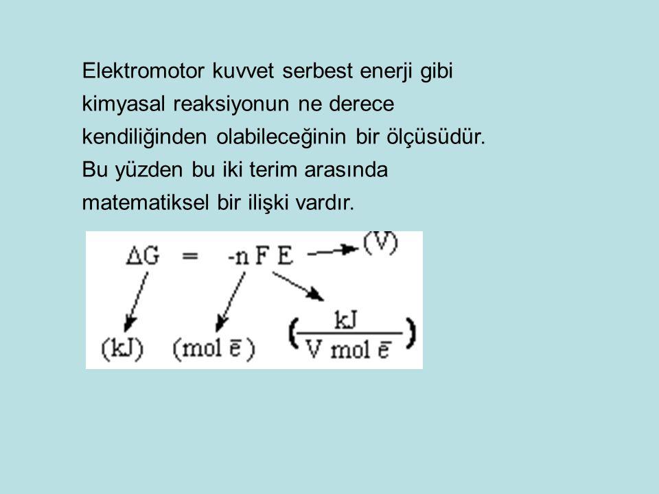 Elektromotor kuvvet serbest enerji gibi kimyasal reaksiyonun ne derece kendiliğinden olabileceğinin bir ölçüsüdür.