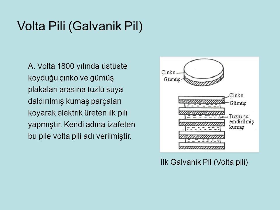 Volta Pili (Galvanik Pil)