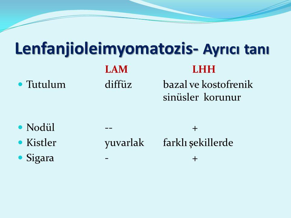 Lenfanjioleimyomatozis- Ayrıcı tanı