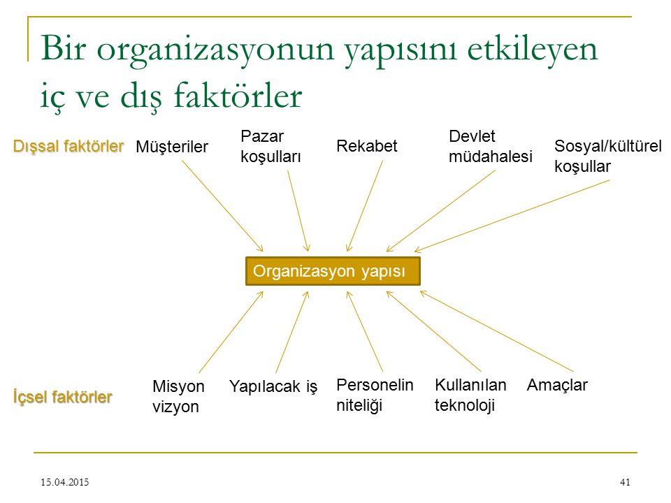Bir organizasyonun yapısını etkileyen iç ve dış faktörler