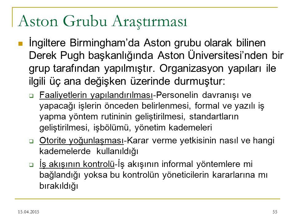 Aston Grubu Araştırması