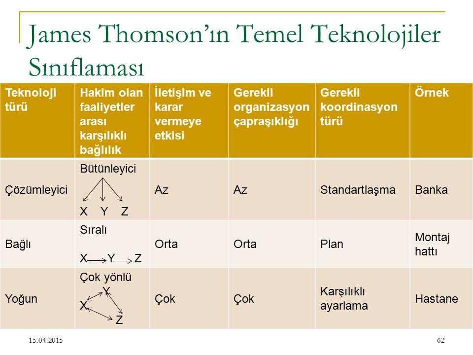James Thomson'ın Temel Teknolojiler Sınıflaması