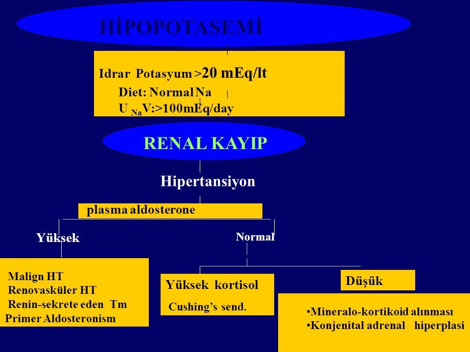 HİPOPOTASEMİ RENAL KAYIP Diet: Normal Na Hipertansiyon