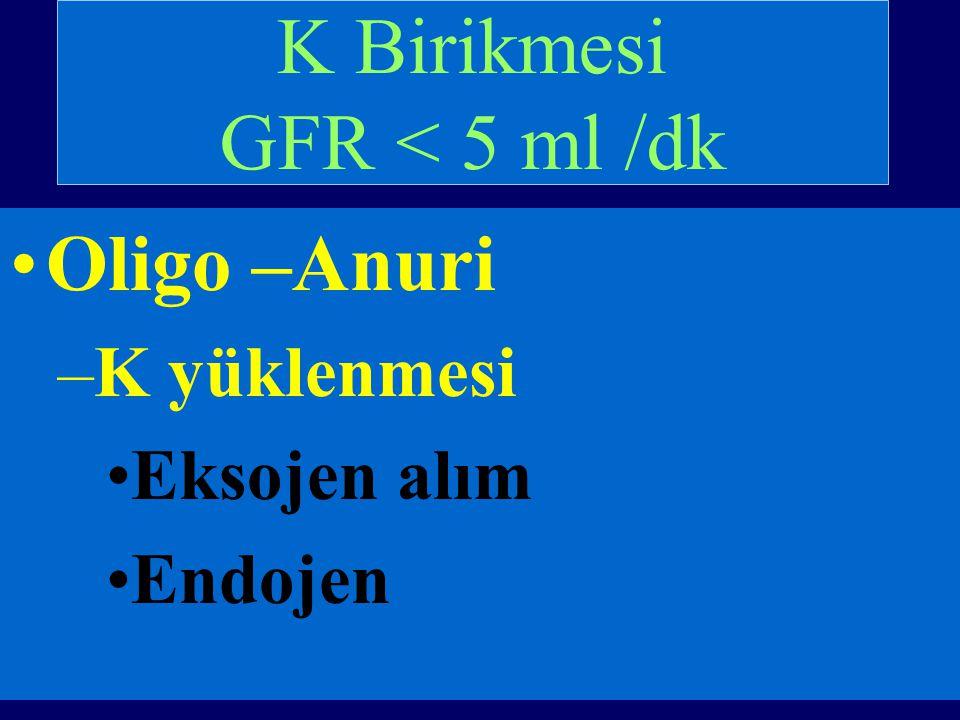 K Birikmesi GFR < 5 ml /dk
