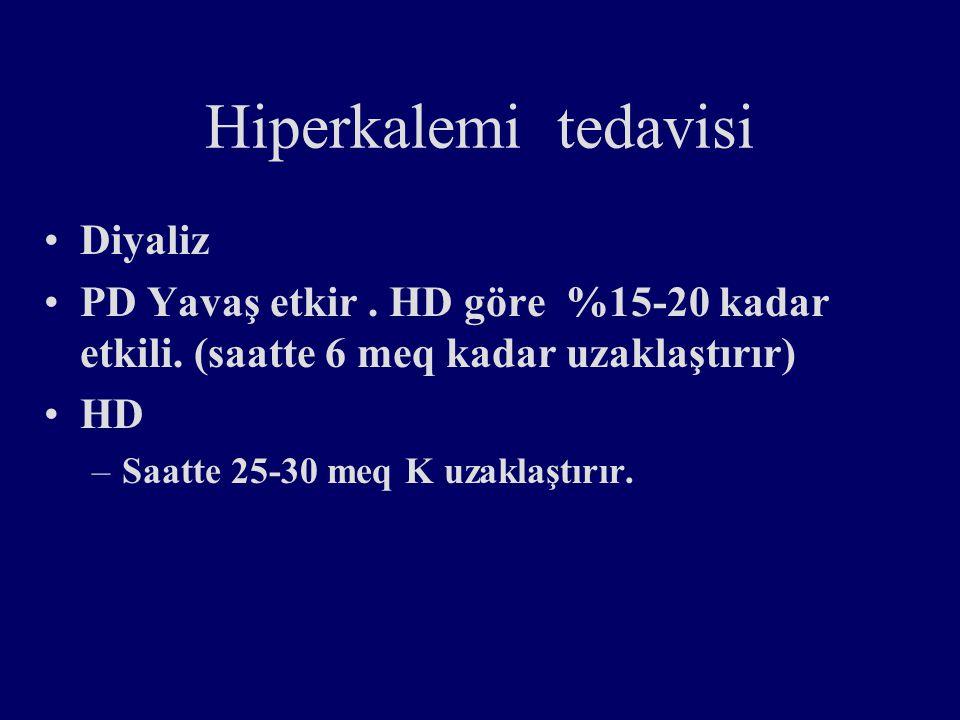 Hiperkalemi tedavisi Diyaliz
