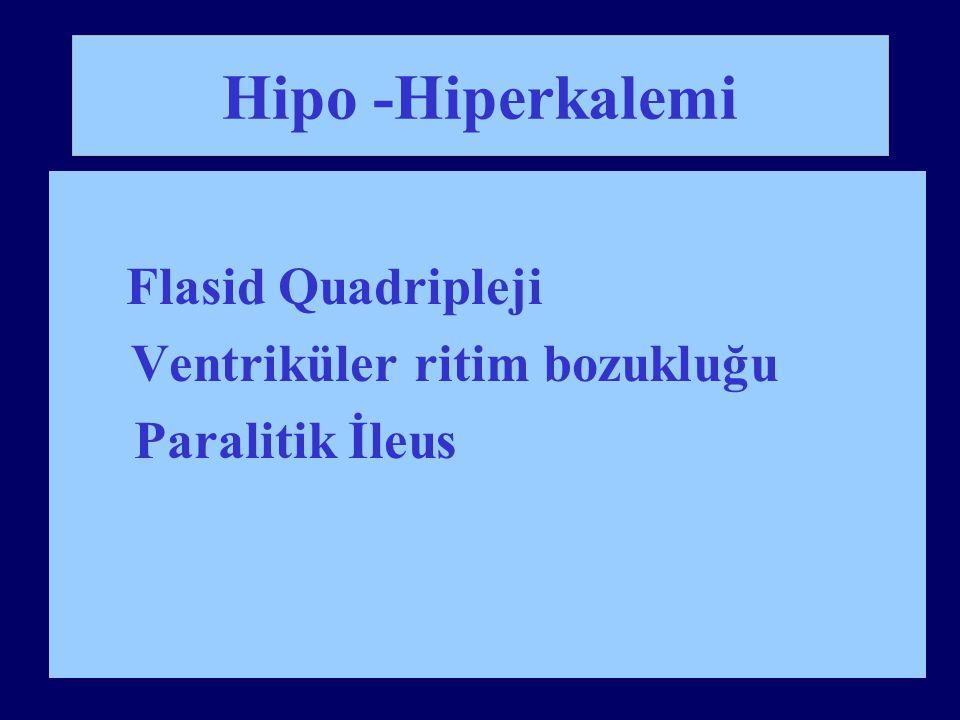 Hipo -Hiperkalemi Flasid Quadripleji Paralitik İleus