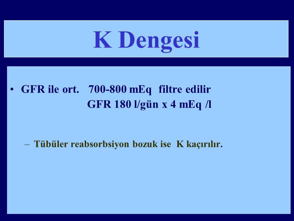 K Dengesi GFR ile ort. 700-800 mEq filtre edilir
