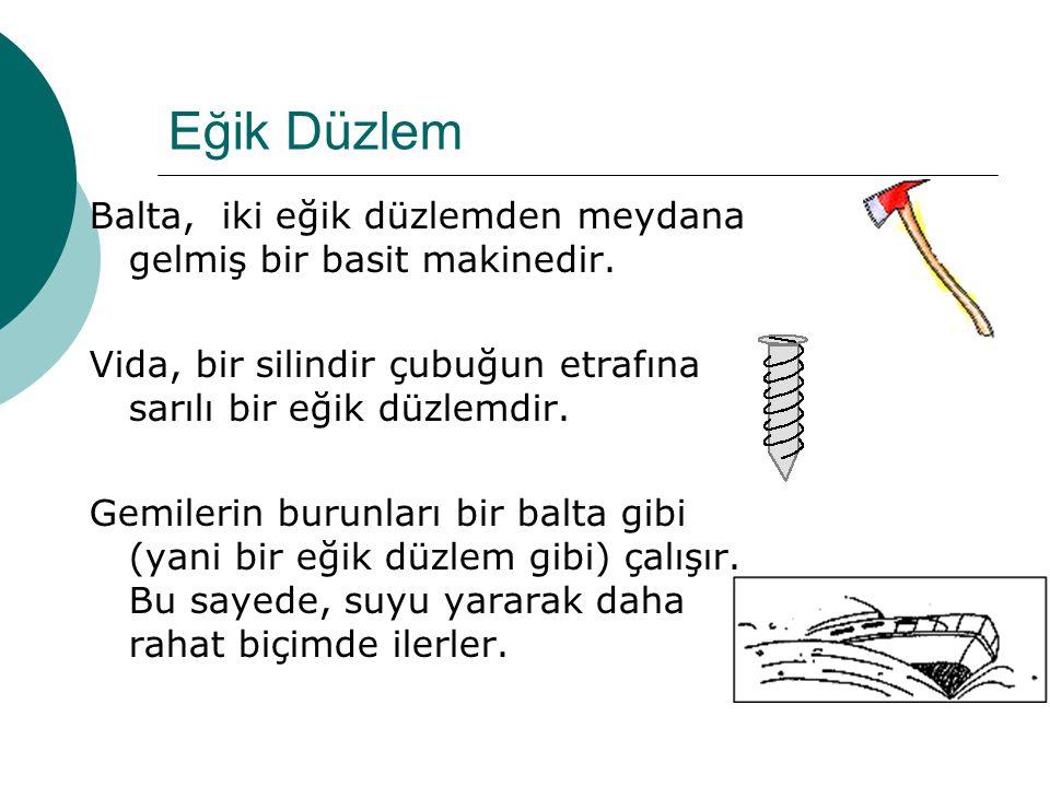 Eğik Düzlem Balta, iki eğik düzlemden meydana gelmiş bir basit makinedir. Vida, bir silindir çubuğun etrafına sarılı bir eğik düzlemdir.
