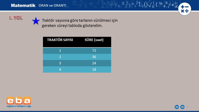 I. YOL Traktör sayısına göre tarlanın sürülmesi için