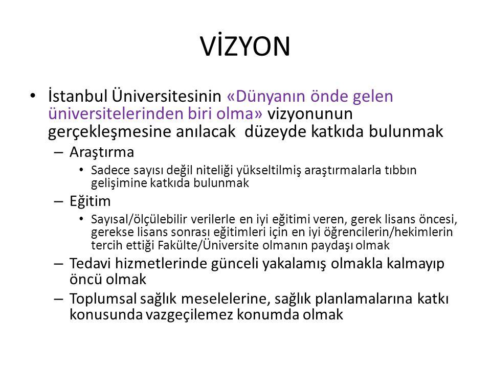 VİZYON İstanbul Üniversitesinin «Dünyanın önde gelen üniversitelerinden biri olma» vizyonunun gerçekleşmesine anılacak düzeyde katkıda bulunmak.