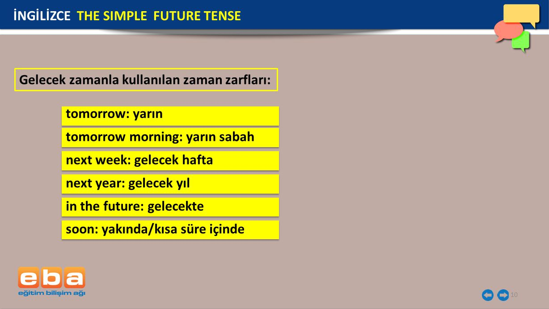 İNGİLİZCE THE SIMPLE FUTURE TENSE