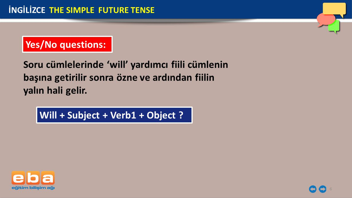 Will + Subject + Verb1 + Object