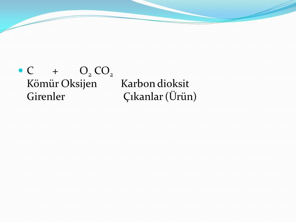 C + O2 CO2 Kömür Oksijen Karbon dioksit Girenler Çıkanlar (Ürün)