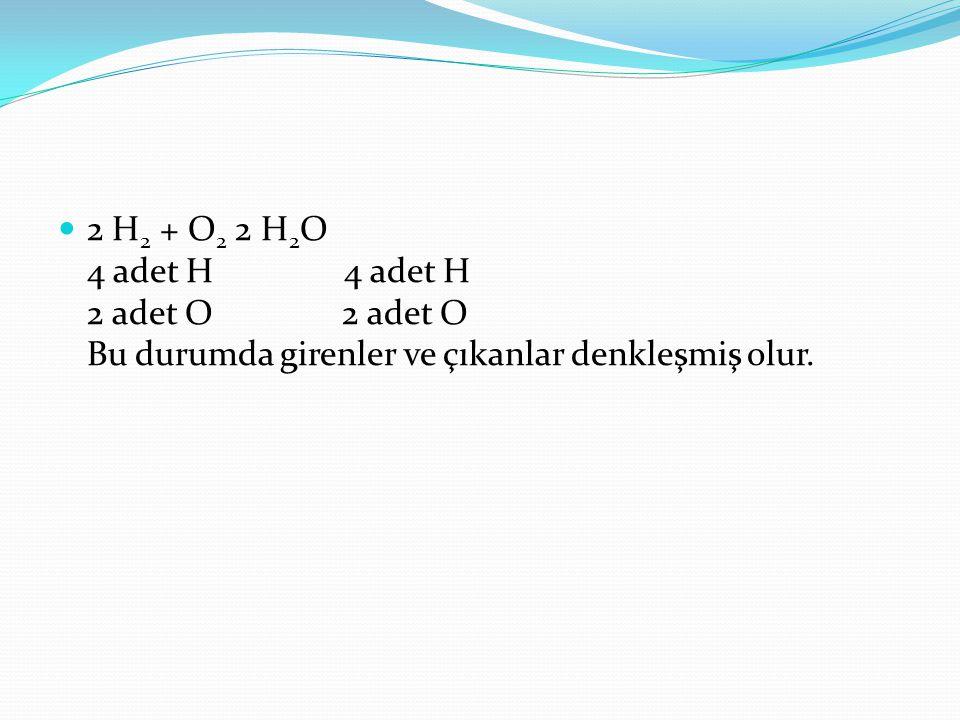 2 H2 + O2 2 H2O 4 adet H 4 adet H 2 adet O 2 adet O Bu durumda girenler ve çıkanlar denkleşmiş olur.