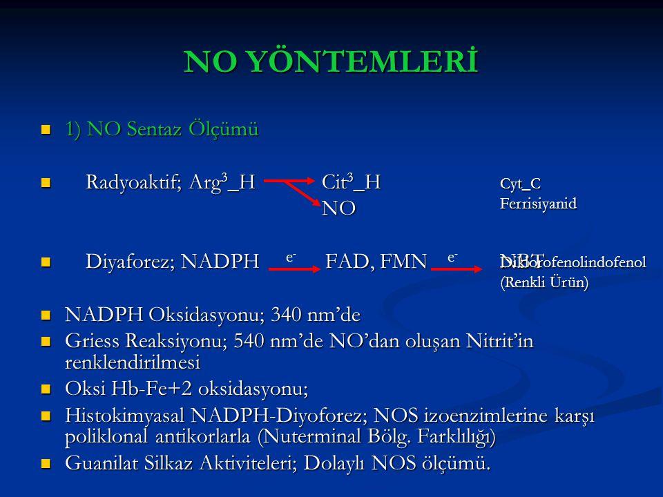 NO YÖNTEMLERİ 1) NO Sentaz Ölçümü Radyoaktif; Arg3_H Cit3_H NO