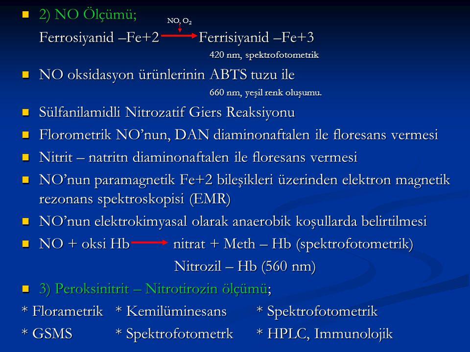 Ferrosiyanid –Fe+2 Ferrisiyanid –Fe+3