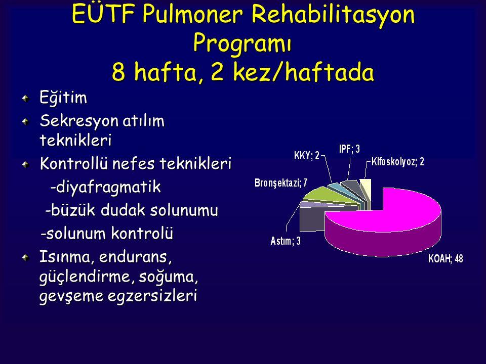 EÜTF Pulmoner Rehabilitasyon Programı 8 hafta, 2 kez/haftada