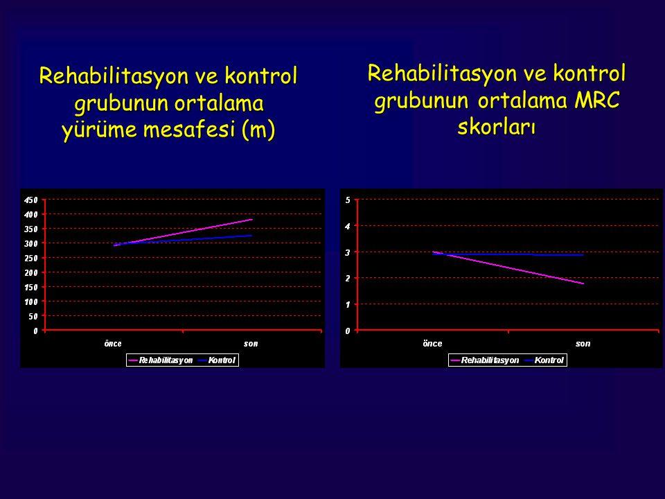 Rehabilitasyon ve kontrol grubunun ortalama yürüme mesafesi (m)