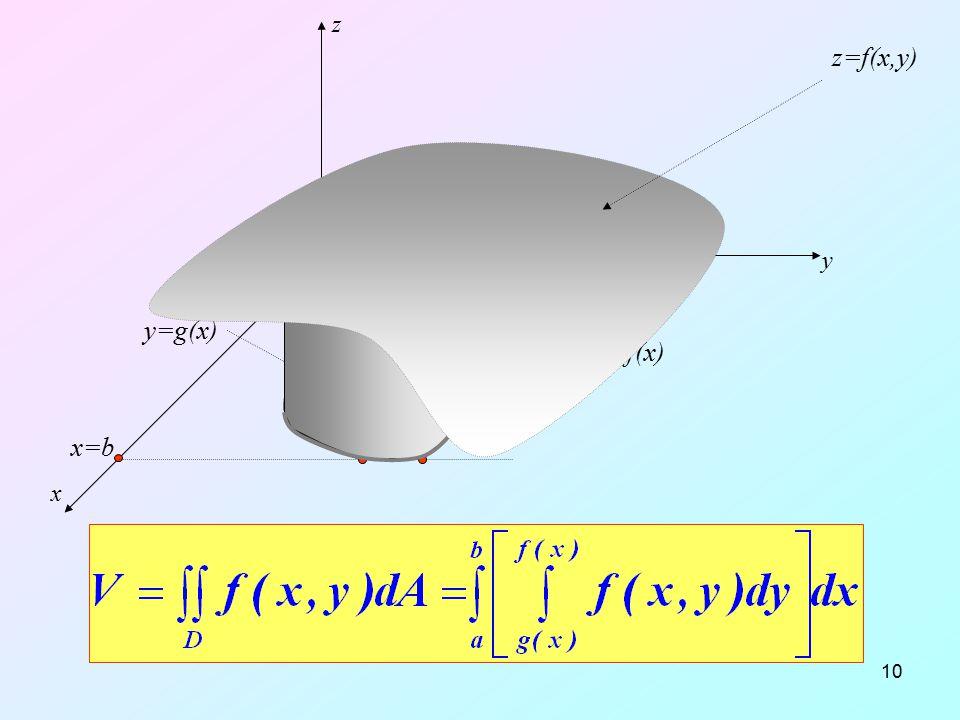 x y z 12.04.2017 z=f(x,y) x=a x=b y=g(x) y=f(x) D