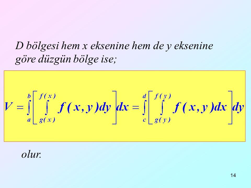 D bölgesi hem x eksenine hem de y eksenine göre düzgün bölge ise;