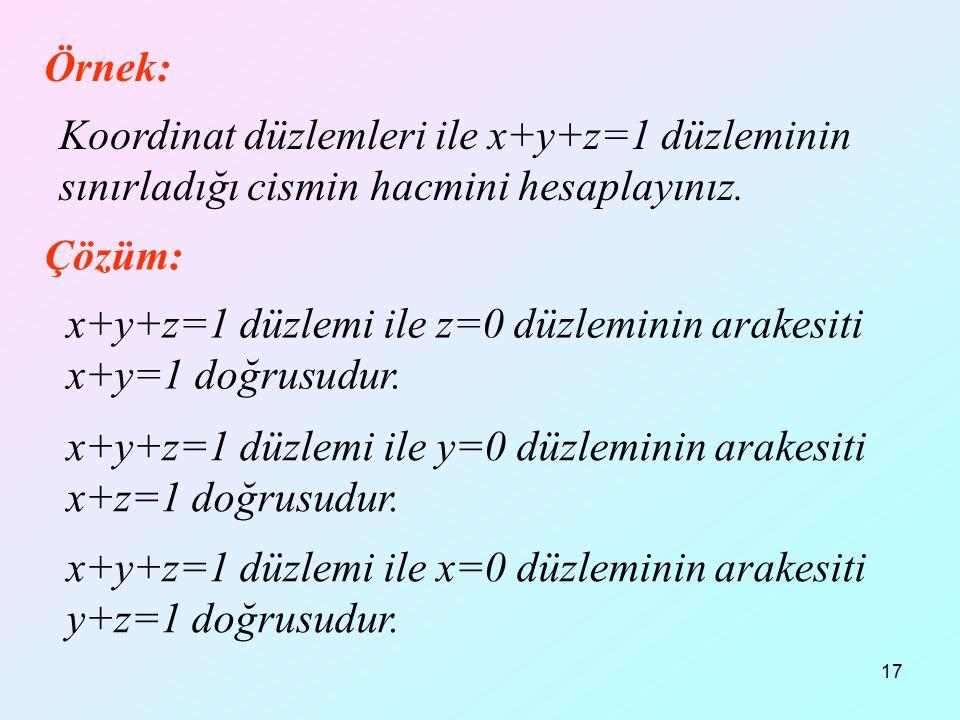 x+y+z=1 düzlemi ile z=0 düzleminin arakesiti x+y=1 doğrusudur.